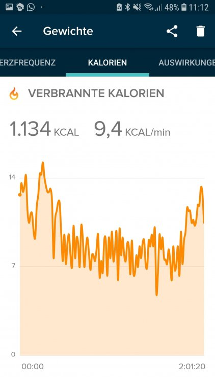 Screenshot_20190517-111230_Fitbit.jpg